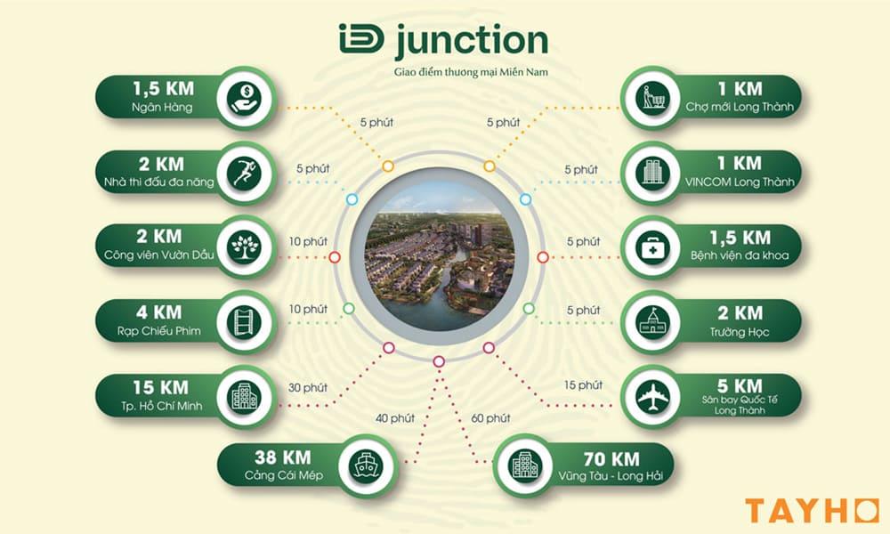 id-junction-du-an-dan-dau-xu-huong-khu-do-thi-giao-thoa